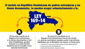 Infórmate 169-14 llega a Santiago.