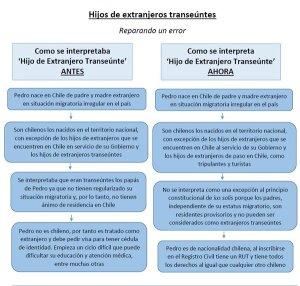 ApatridiaChileBuenasPracticas